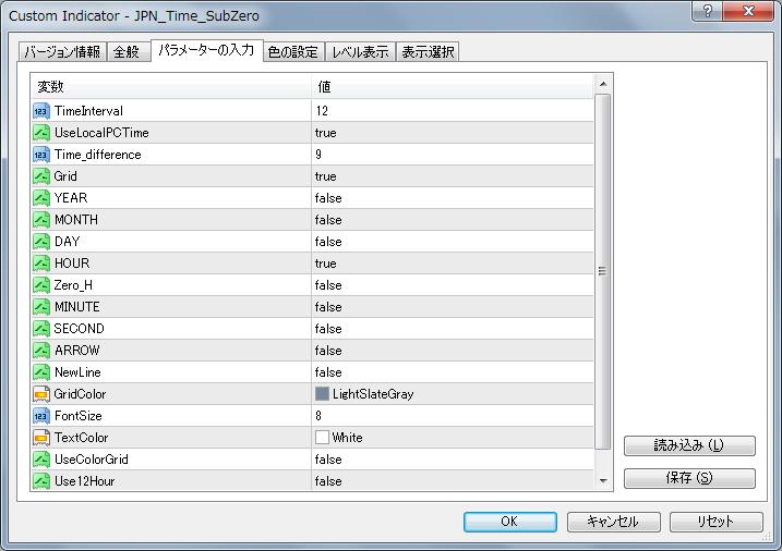 MT4(日本時間パラメーター設定)